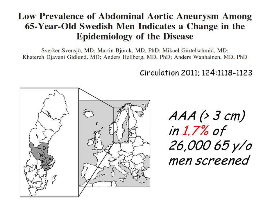 Circulation 2011; 124:1118-1123 AAA (> 3 cm) in 1.7% of 26,000 65 y/o men screened
