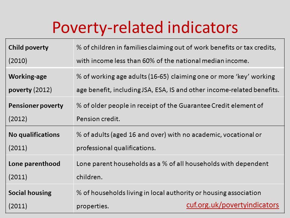 10% most deprived parishes 10% least deprived parishes 3.