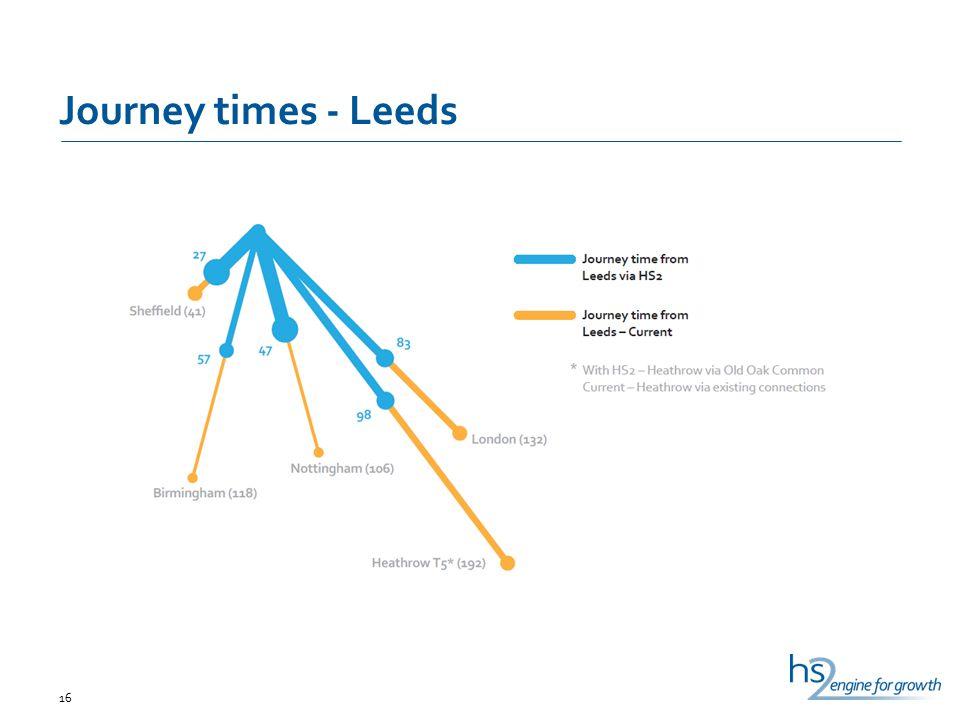 Journey times - Leeds 16