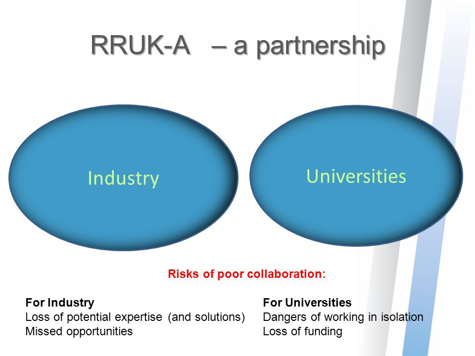 RRUK-A – a partnership Industry Universities Risks of poor collaboration: For IndustryFor Universities Loss of potential expertise(and solutions)Dange