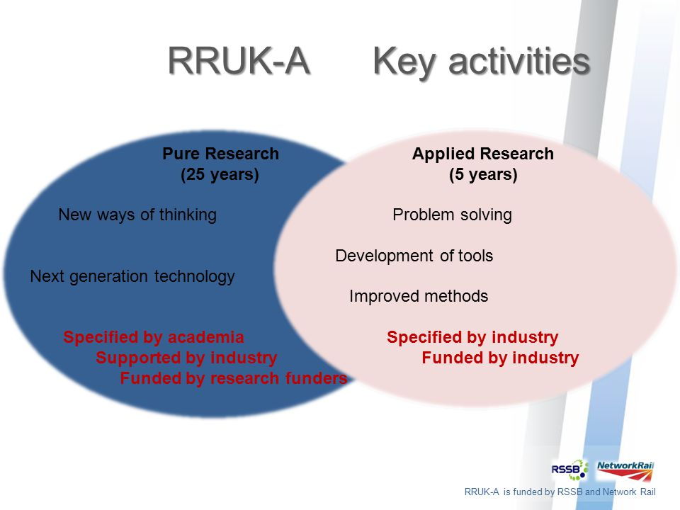 RRUK-A is funded by RSSB and Network Rail RRUK-A Key activities RRUK-A Key activities Pure Research Applied Research (25 years) (5 years) New ways of