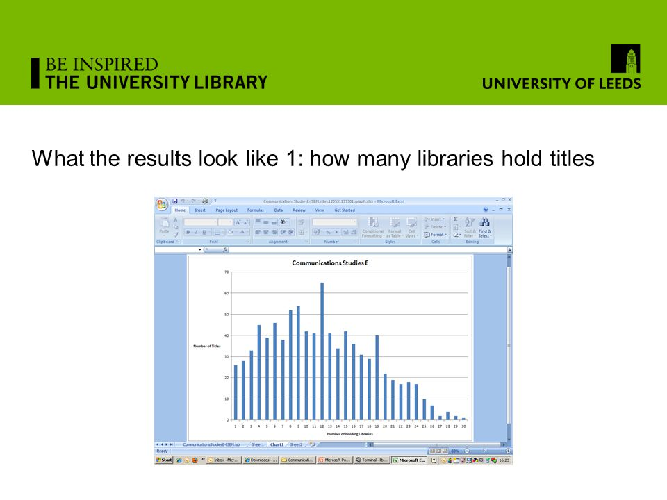 What the results look like 1: how many libraries hold titles