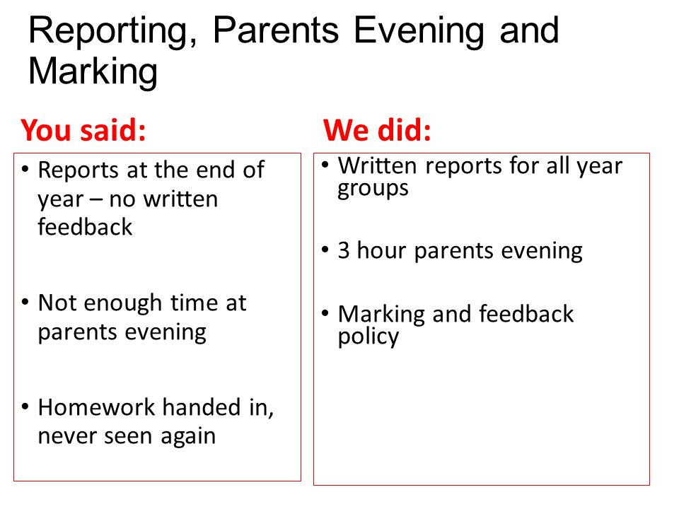 Reporting, Parents Evening and Marking You said: Reports at the end of year – no written feedback Not enough time at parents evening Homework handed in, never seen again We did: Written reports for all year groups 3 hour parents evening Marking and feedback policy