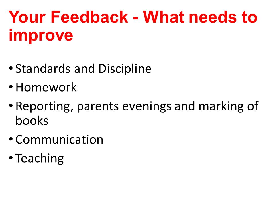 Your Feedback - What needs to improve Standards and Discipline Homework Reporting, parents evenings and marking of books Communication Teaching