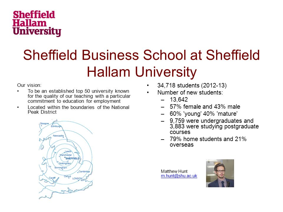 Sheffield Business School at Sheffield Hallam University Our vision: To be an established top 50 university known for the quality of our teaching with a particular commitment to education for employment Located within the boundaries of the National Peak District 34,718 students (2012-13) Number of new students: –13,642 –57% female and 43% male –60% young 40% mature –9,759 were undergraduates and 3,883 were studying postgraduate courses –79% home students and 21% overseas Matthew Hunt m.hunt@shu.ac.uk m.hunt@shu.ac.uk