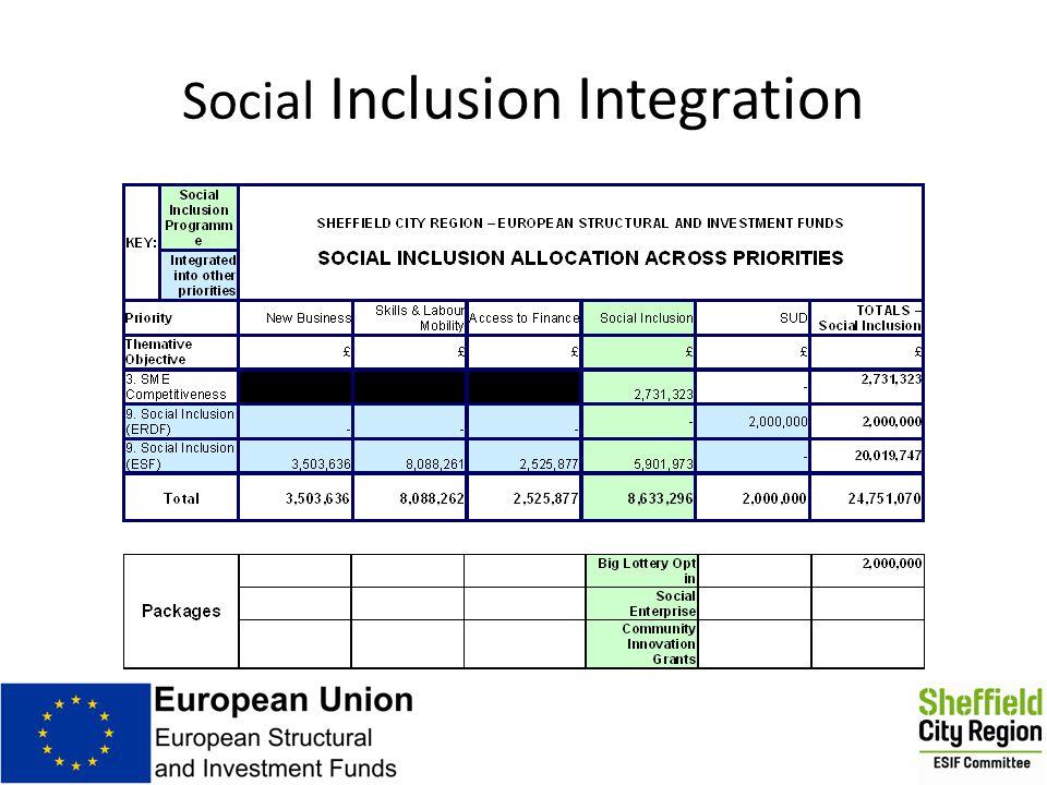Social Inclusion Integration