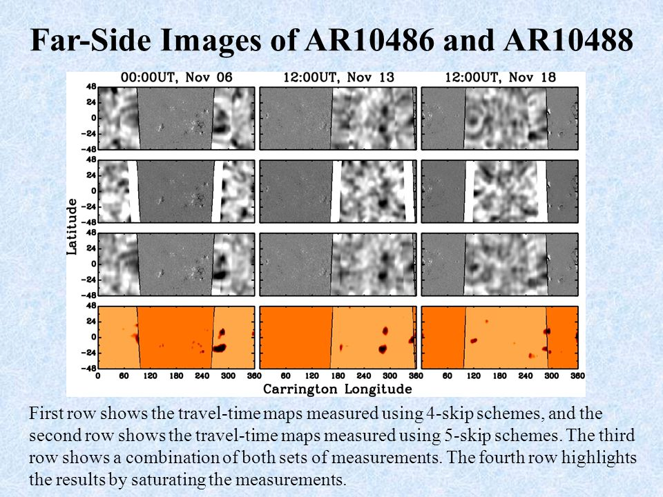 Far-Side Images of AR10486 and AR10488 First row shows the travel-time maps measured using 4-skip schemes, and the second row shows the travel-time maps measured using 5-skip schemes.