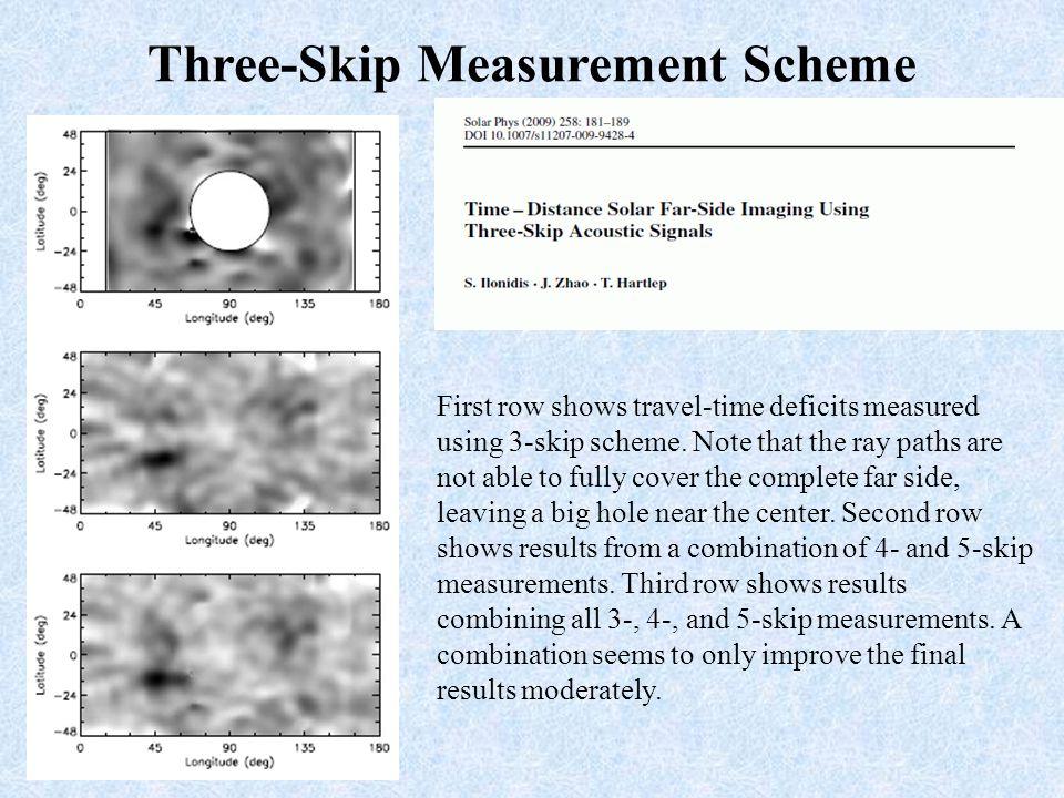 Three-Skip Measurement Scheme First row shows travel-time deficits measured using 3-skip scheme.