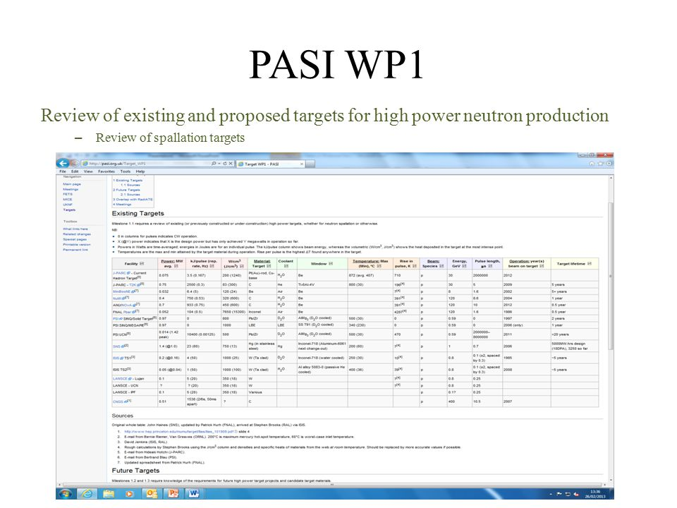 PASI WP1 Review of existing and proposed targets for high power neutron production – Review of other neutron production targets