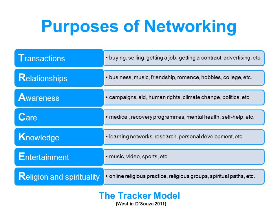 Purposes of Networking buying, selling, getting a job, getting a contract, advertising, etc.