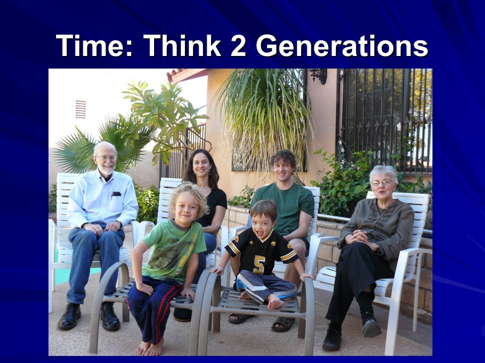 Time: Think 2 Generations