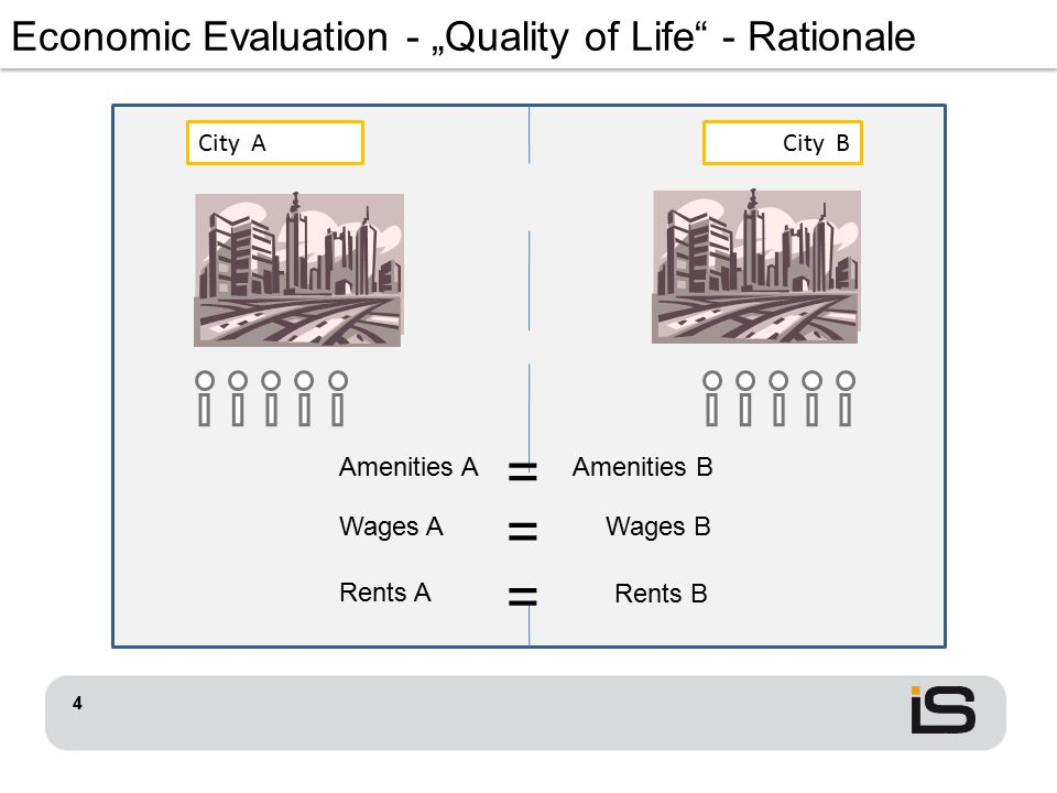 "Economic Evaluation - ""Quality of Life"" - Rationale City ACity B Wages AWages B Rents A Rents B = = Amenities AAmenities B = 4"