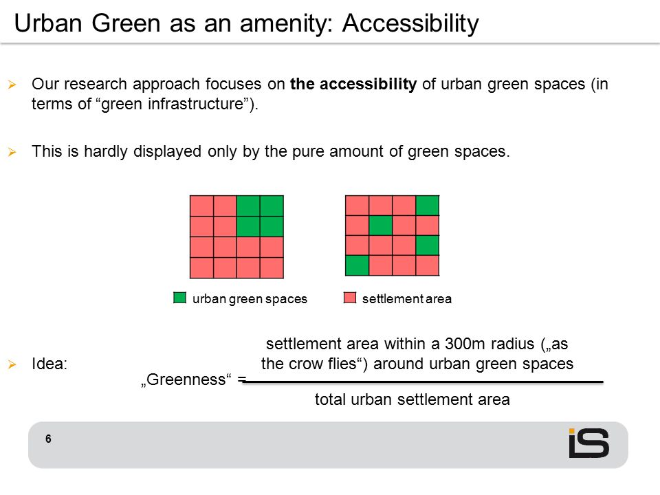 Urban Green as an amenity: Accessibility urban green spacessettlement area  Our research approach focuses on the accessibility of urban green spaces