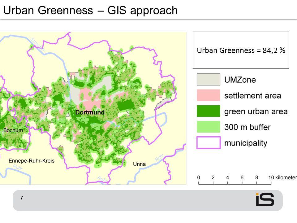 Urban Greenness = 84,2 % Urban Greenness – GIS approach 7