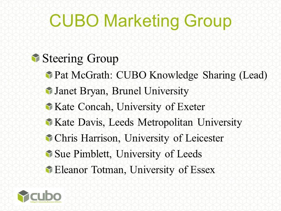 Steering Group Pat McGrath: CUBO Knowledge Sharing (Lead) Janet Bryan, Brunel University Kate Concah, University of Exeter Kate Davis, Leeds Metropoli