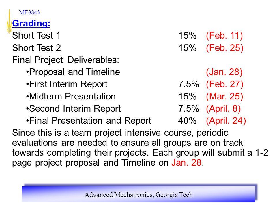 Advanced Mechatronics, Georgia Tech ME8843 Grading: Short Test 115% (Feb. 11) Short Test 215% (Feb. 25) Final ProjectDeliverables: Proposal and Timeli