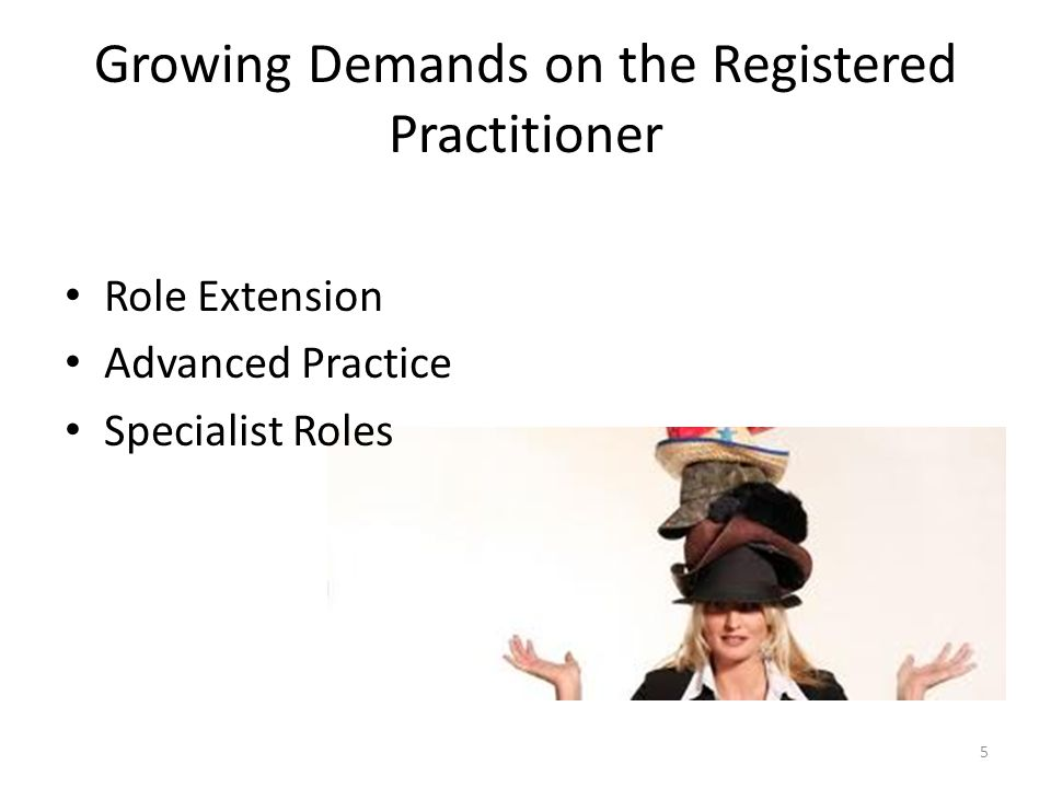 Growing Demands on the Registered Practitioner Role Extension Advanced Practice Specialist Roles 5