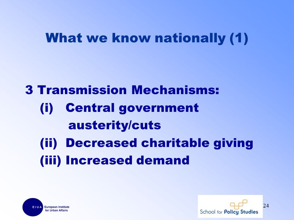 What we know nationally (1) 3 Transmission Mechanisms: (i) Central government austerity/cuts (ii) Decreased charitable giving (iii) Increased demand 24