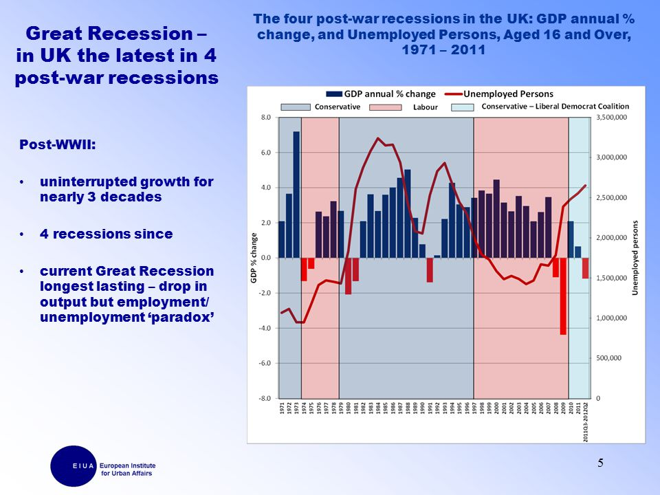 'Getting by' but limited resilience Overall household had good asset wealth, and both bread winners on good wages, meaning they were able to 'get by'.