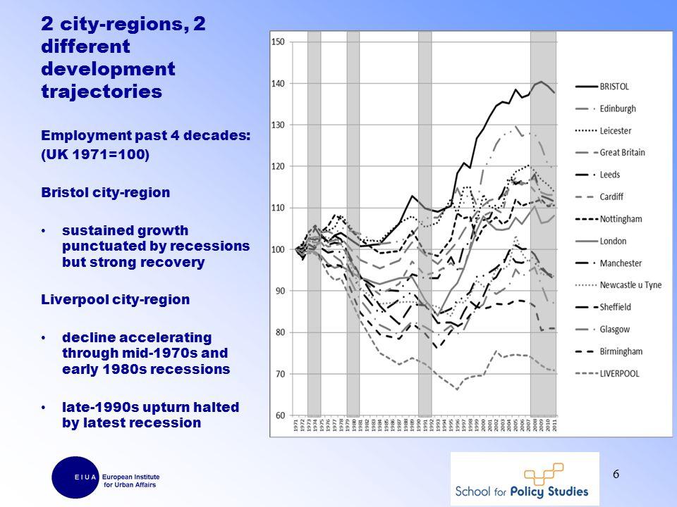 GVA per capita, 2011 …GVA per capita in Liverpool CR still lowest of capital and second-tier CRs 17