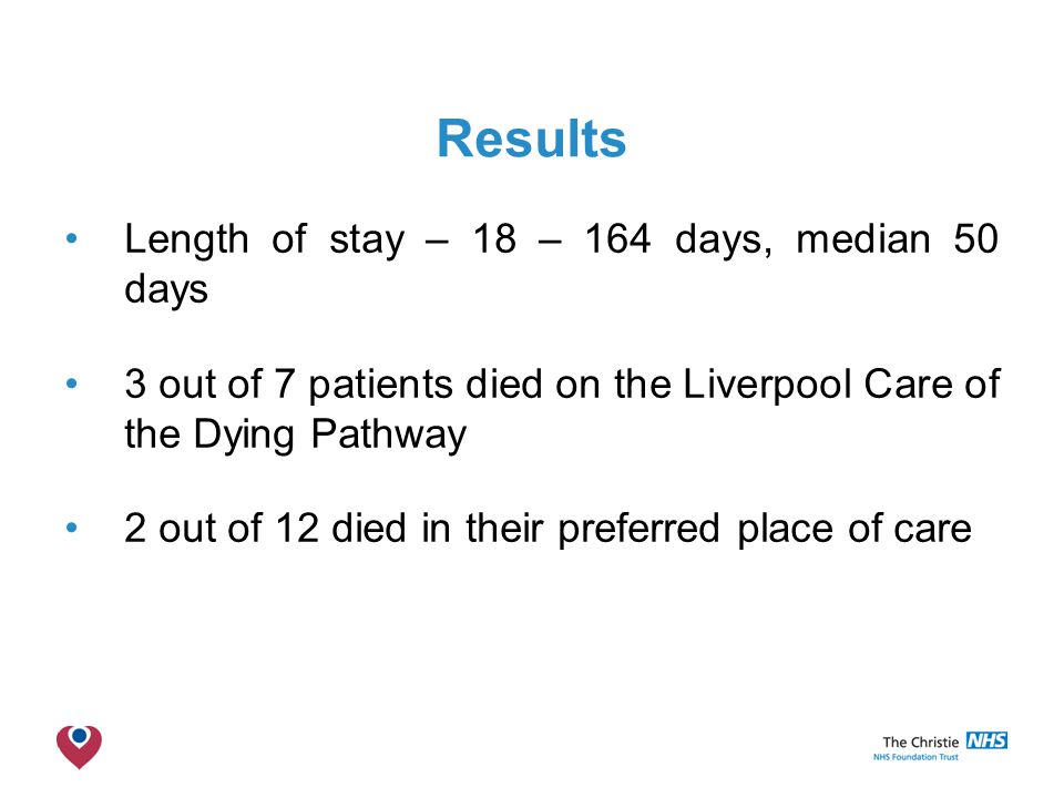 The Christie NHS Foundation Trust Results Length of stay – 18 – 164 days, median 50 days 3 out of 7 patients died on the Liverpool Care of the Dying Pathway 2 out of 12 died in their preferred place of care