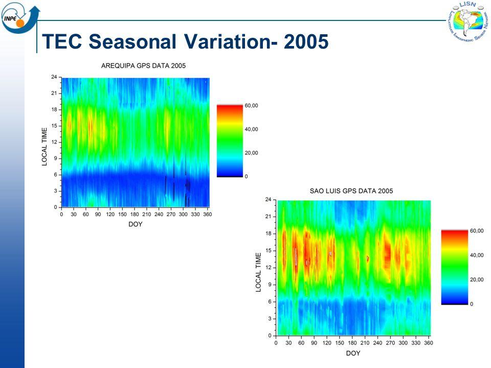 TEC Seasonal Variation- 2005