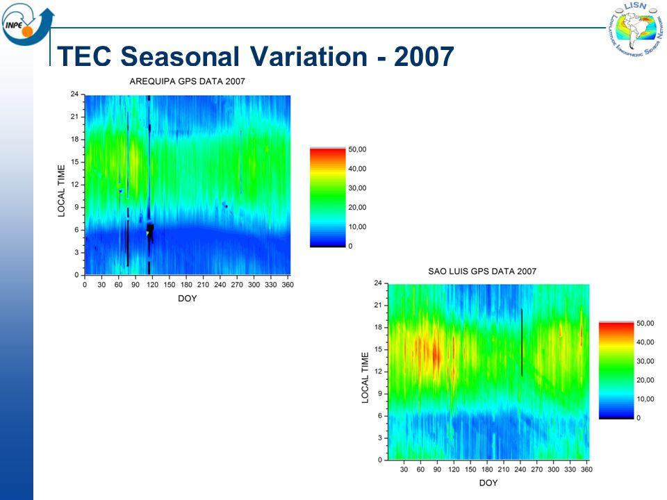 TEC Seasonal Variation - 2007