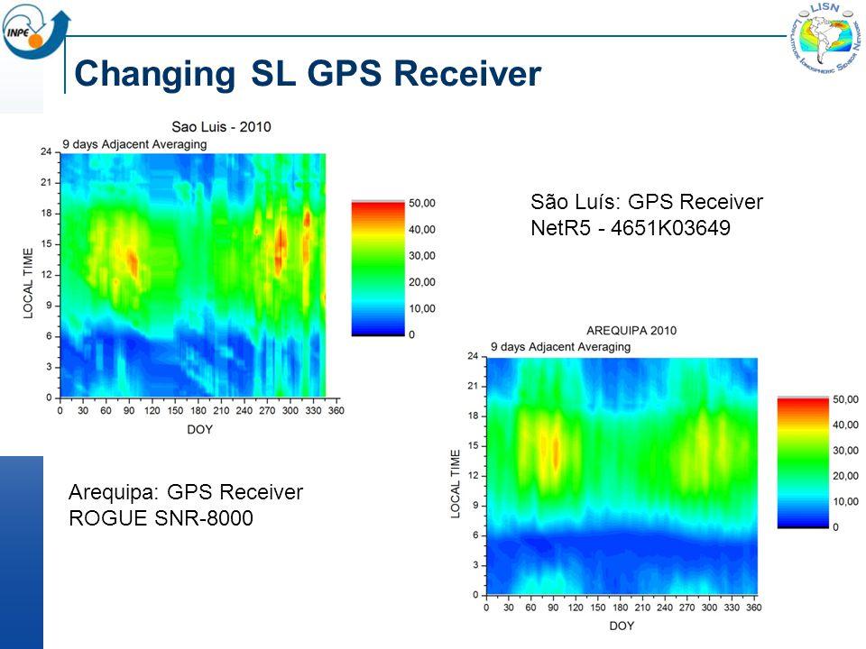 Changing SL GPS Receiver São Luís: GPS Receiver NetR5 - 4651K03649 Arequipa: GPS Receiver ROGUE SNR-8000
