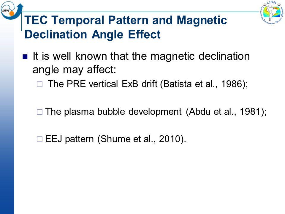 TEC Temporal Pattern and Magnetic Declination Angle Effect It is well known that the magnetic declination angle may affect:  The PRE vertical ExB drift (Batista et al., 1986);  The plasma bubble development (Abdu et al., 1981);  EEJ pattern (Shume et al., 2010).