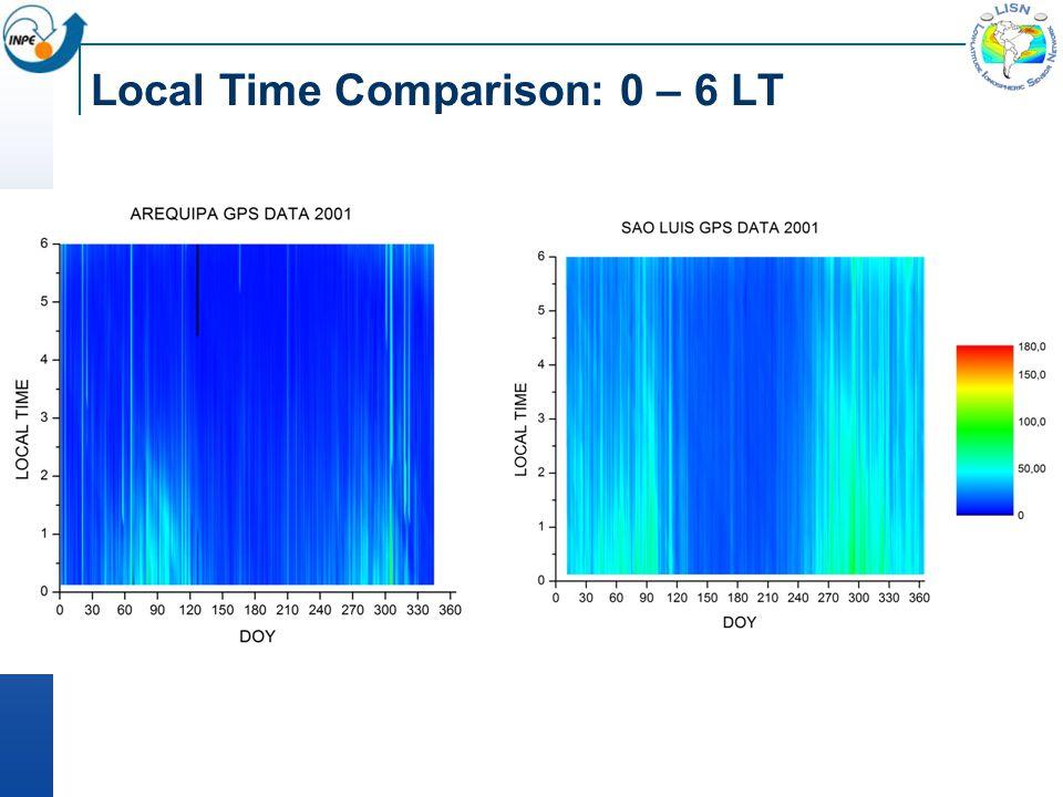 Local Time Comparison: 0 – 6 LT
