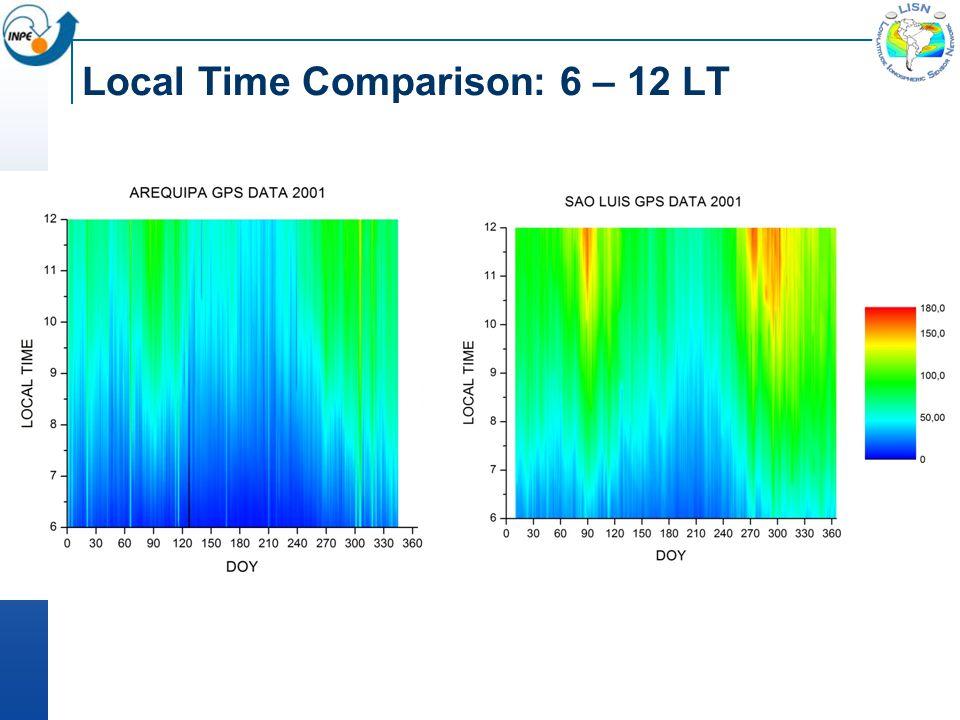 Local Time Comparison: 6 – 12 LT