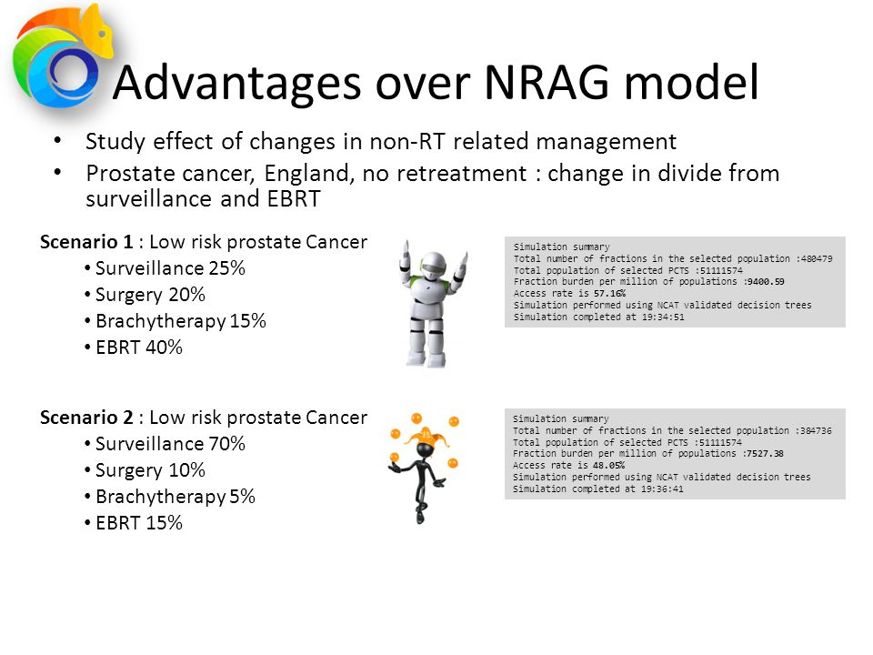 Advantages over NRAG model Study effect of changes in non-RT related management Prostate cancer, England, no retreatment : change in divide from surve