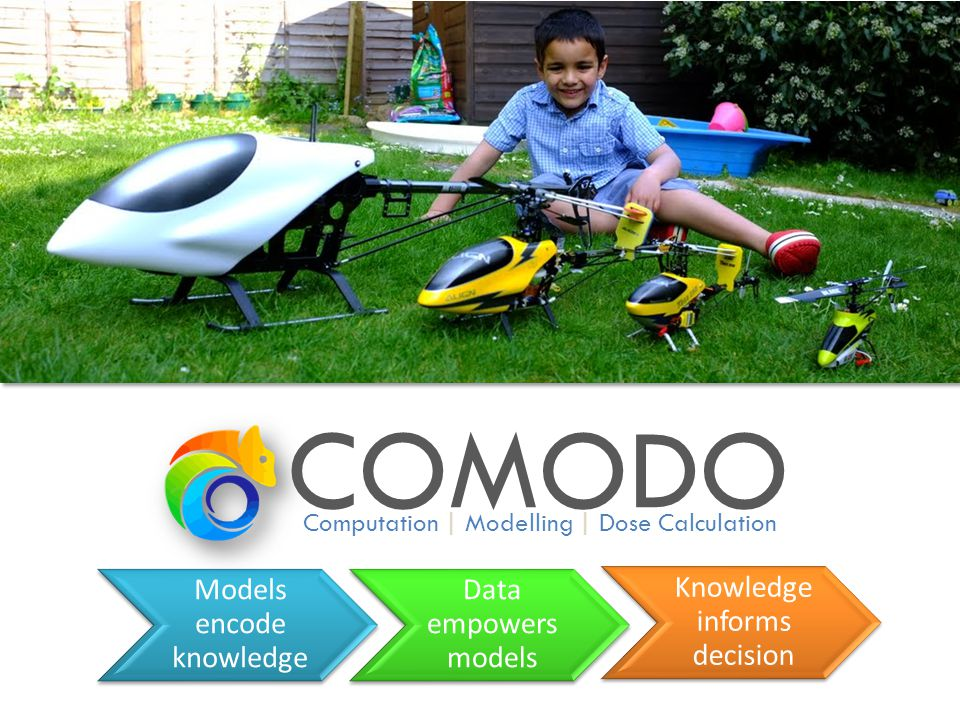 Computation | Modelling | Dose Calculation Models encode knowledge Data empowers models Knowledge informs decision COMODO