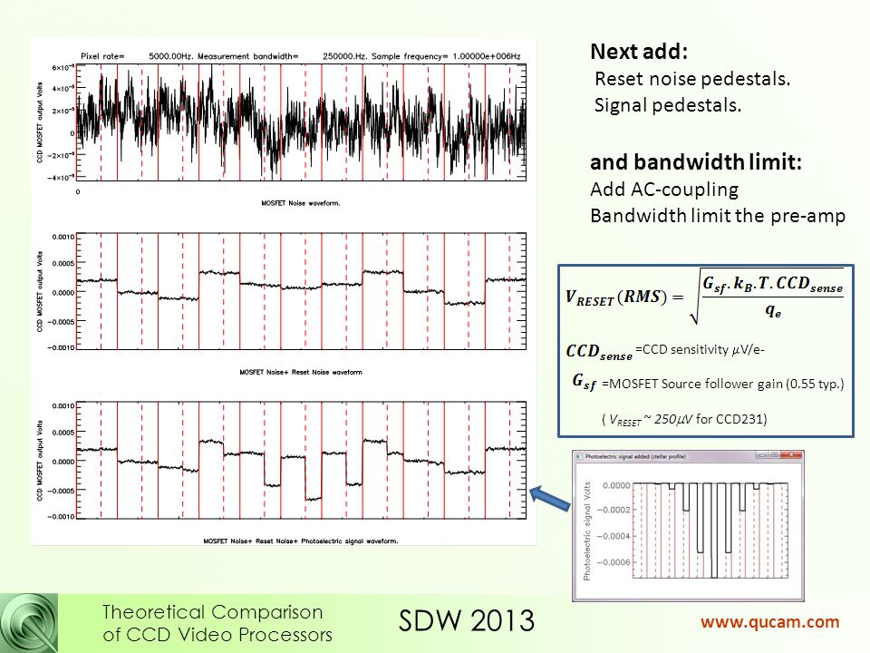 SDW 2013 Theoretical Comparison of CCD Video Processors www.qucam.com Next add: Reset noise pedestals.