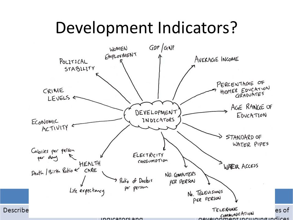 MB1MB2MB3 Describe the development gapExplain the development indicators and Evaluate different measures of development including indices Development