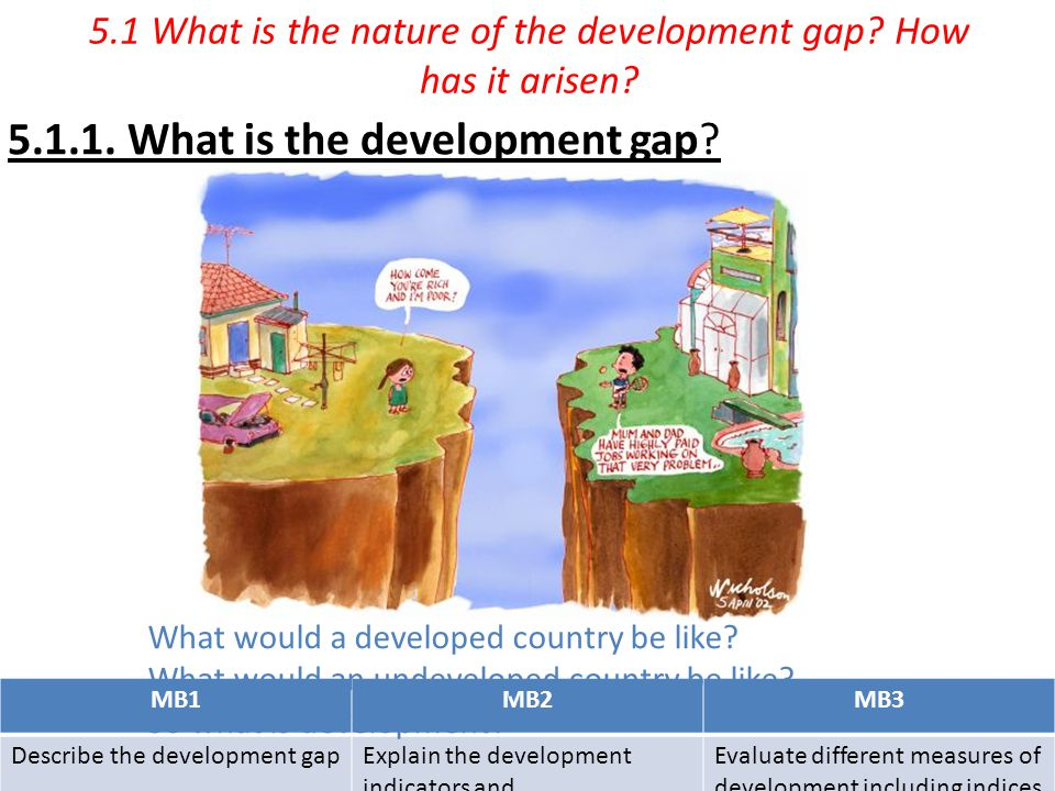 MB1MB2MB3 Describe the development gapExplain the development indicators and Evaluate different measures of development including indices Understanding indicators… Take an atlas ands find 10 contrasting countries.