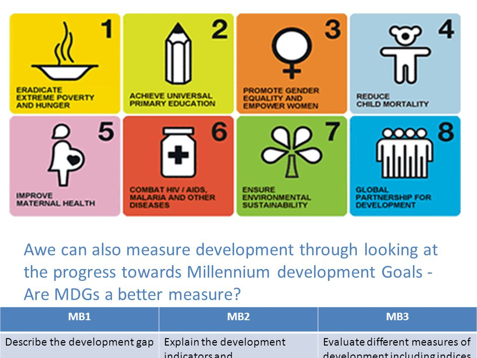 MB1MB2MB3 Describe the development gapExplain the development indicators and Evaluate different measures of development including indices Awe can also