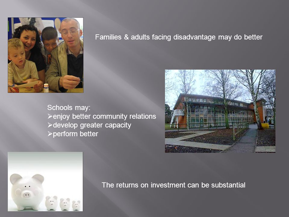 Families & adults facing disadvantage may do better Schools may:  enjoy better community relations  develop greater capacity  perform better The returns on investment can be substantial