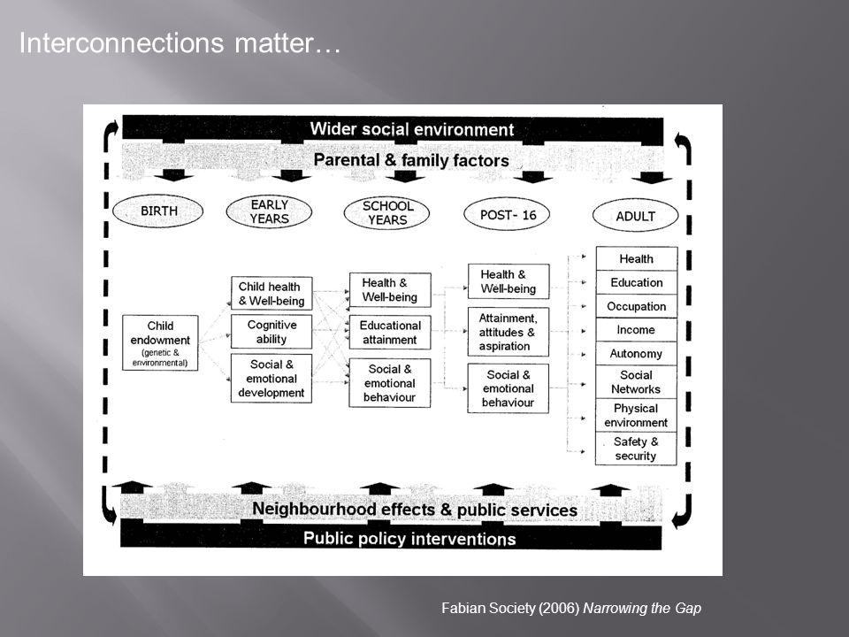 Interconnections matter… Fabian Society (2006) Narrowing the Gap