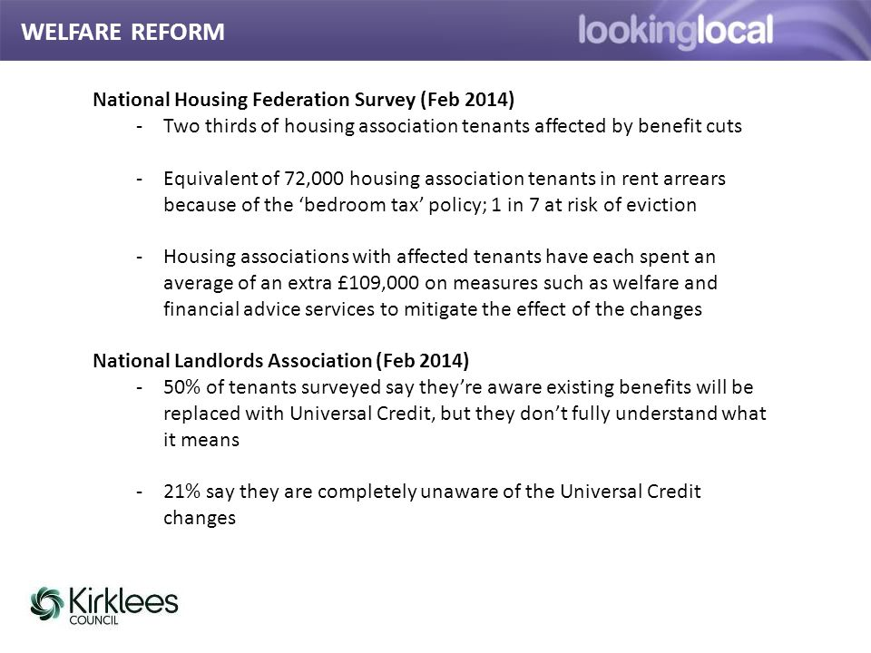 It is… WELFARE REFORM National Housing Federation Survey (Feb 2014) -Two thirds of housing association tenants affected by benefit cuts -Equivalent of