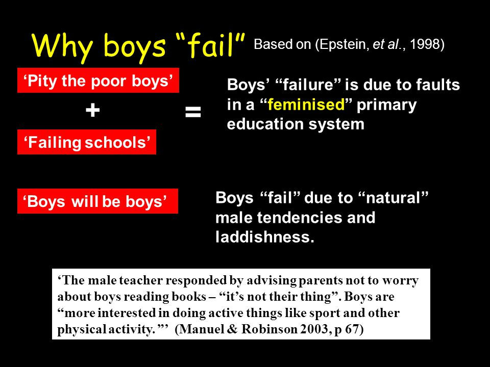Why boys fail 'Pity the poor boys' Boys' failure is due to faults in a feminised primary education system 'Failing schools' Based on (Epstein, et al., 1998) = + 'The male teacher responded by advising parents not to worry about boys reading books – it's not their thing .