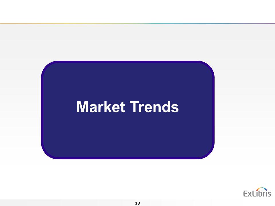 13 Market Trends