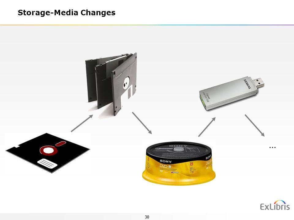 30 Storage-Media Changes …