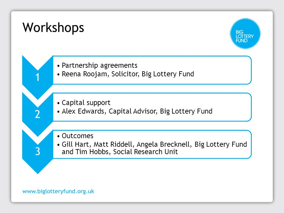 Workshops 1 Partnership agreements Reena Roojam, Solicitor, Big Lottery Fund 2 Capital support Alex Edwards, Capital Advisor, Big Lottery Fund 3 Outcomes Gill Hart, Matt Riddell, Angela Brecknell, Big Lottery Fund and Tim Hobbs, Social Research Unit
