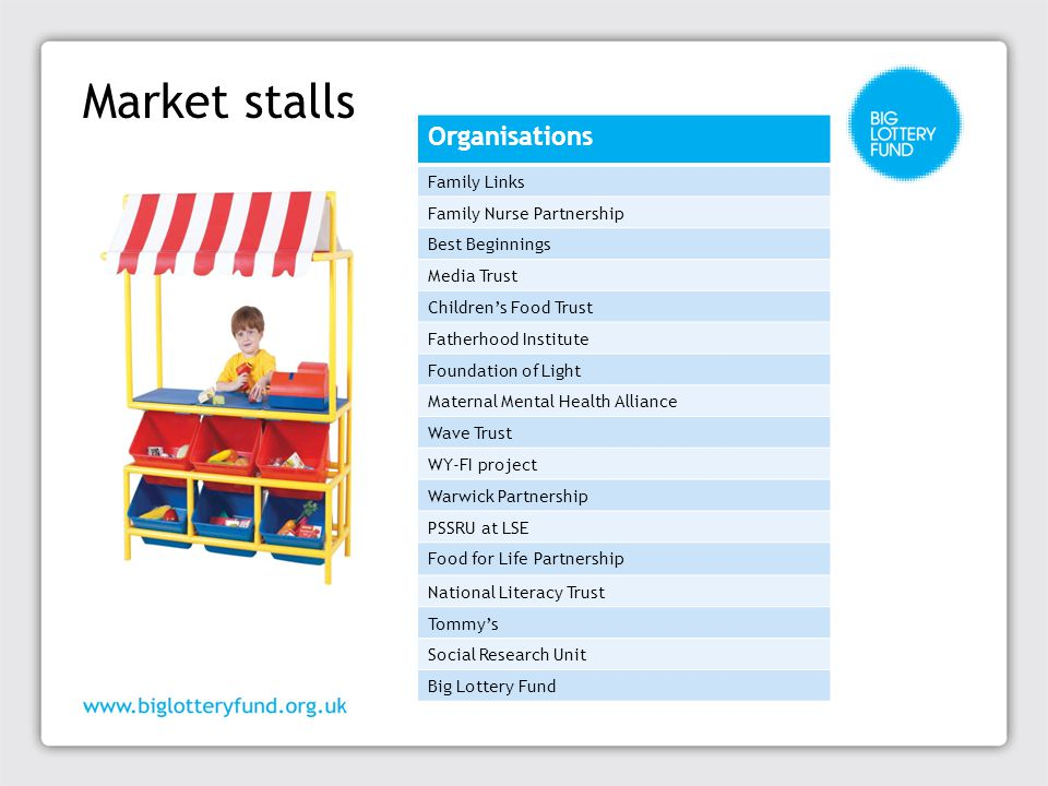 Market stalls Organisations Family Links Family Nurse Partnership Best Beginnings Media Trust Children's Food Trust Fatherhood Institute Foundation of Light Maternal Mental Health Alliance Wave Trust WY-FI project Warwick Partnership PSSRU at LSE Food for Life Partnership National Literacy Trust Tommy's Social Research Unit Big Lottery Fund