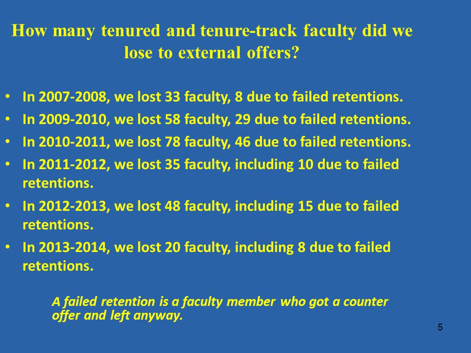How many tenured and tenure-track faculty did we lose to external offers.