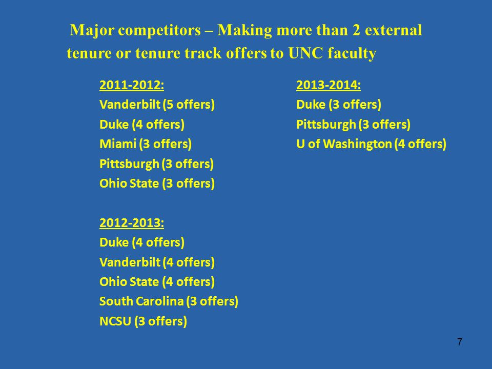 Major competitors – Making more than 2 external tenure or tenure track offers to UNC faculty 2011-2012:2013-2014: Vanderbilt (5 offers)Duke (3 offers) Duke (4 offers)Pittsburgh (3 offers) Miami (3 offers)U of Washington (4 offers) Pittsburgh (3 offers) Ohio State (3 offers) 2012-2013: Duke (4 offers) Vanderbilt (4 offers) Ohio State (4 offers) South Carolina (3 offers) NCSU (3 offers) 7