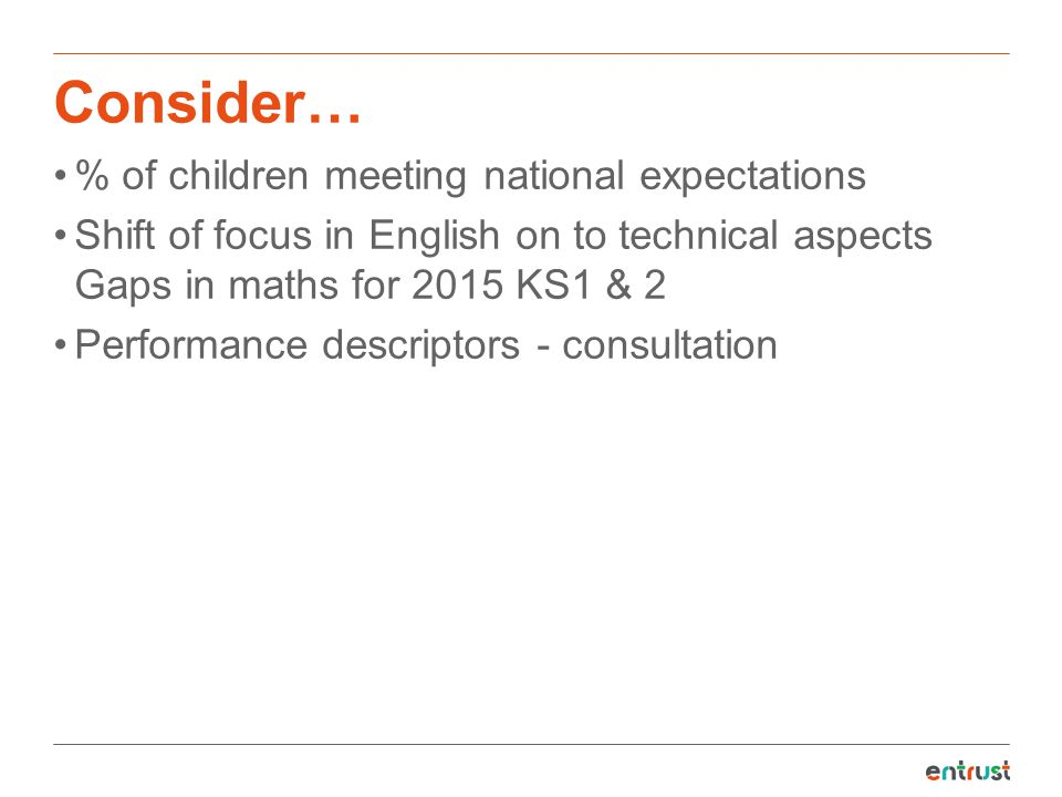 Consider… % of children meeting national expectations Shift of focus in English on to technical aspects Gaps in maths for 2015 KS1 & 2 Performance des