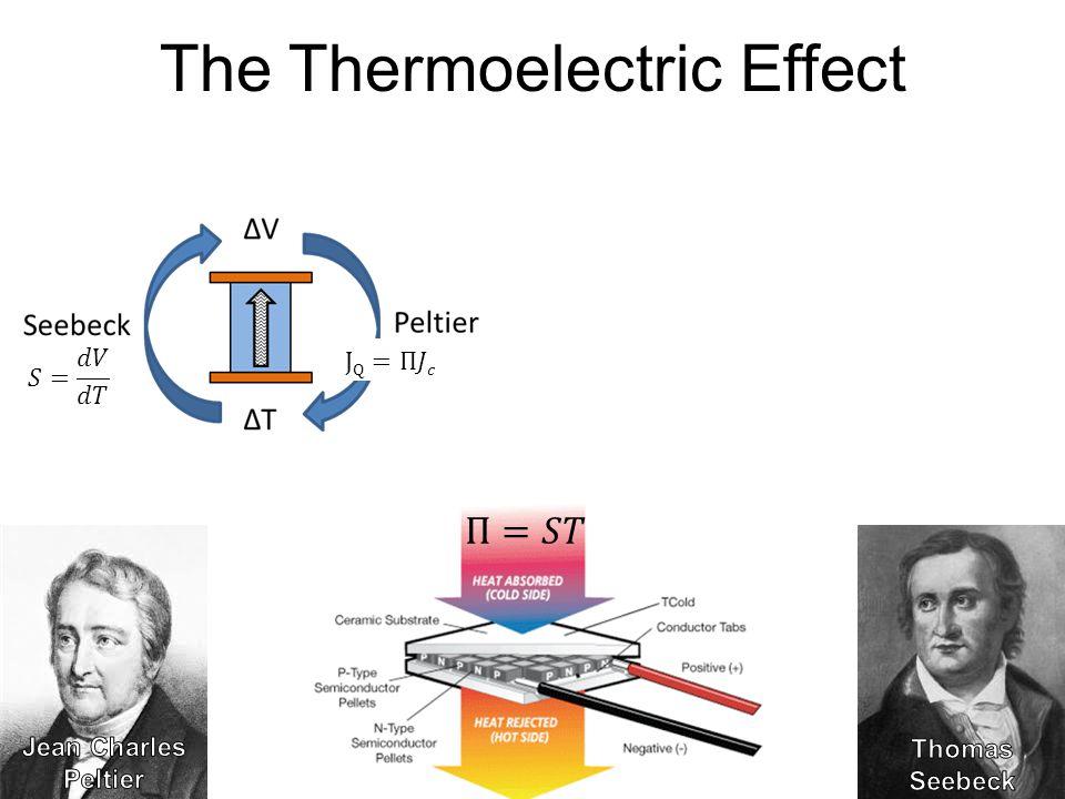 The Thermoelectric Effect JCJC JCJC JQJQ
