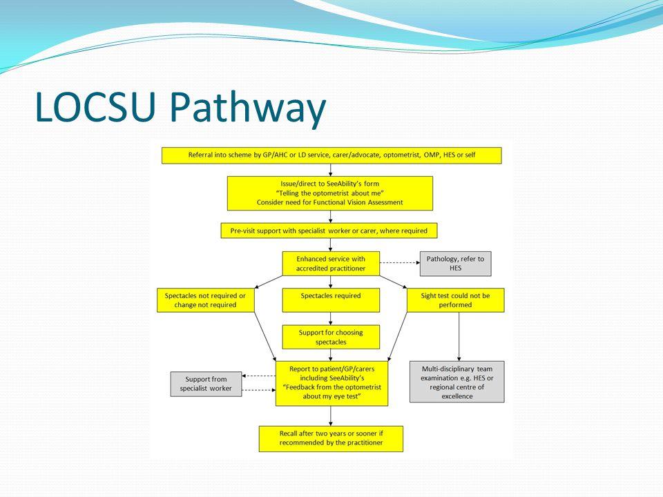 LOCSU Pathway